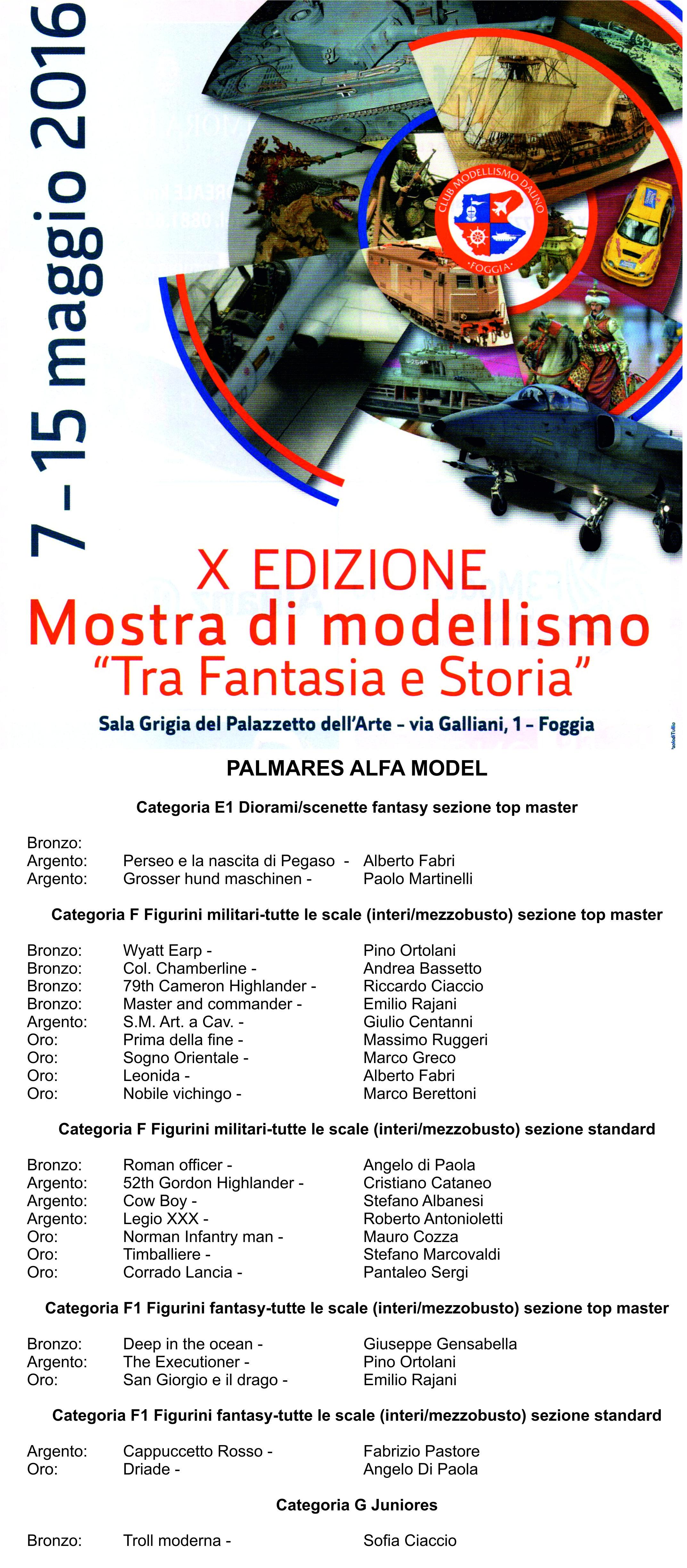 Palmares Foggia 2016
