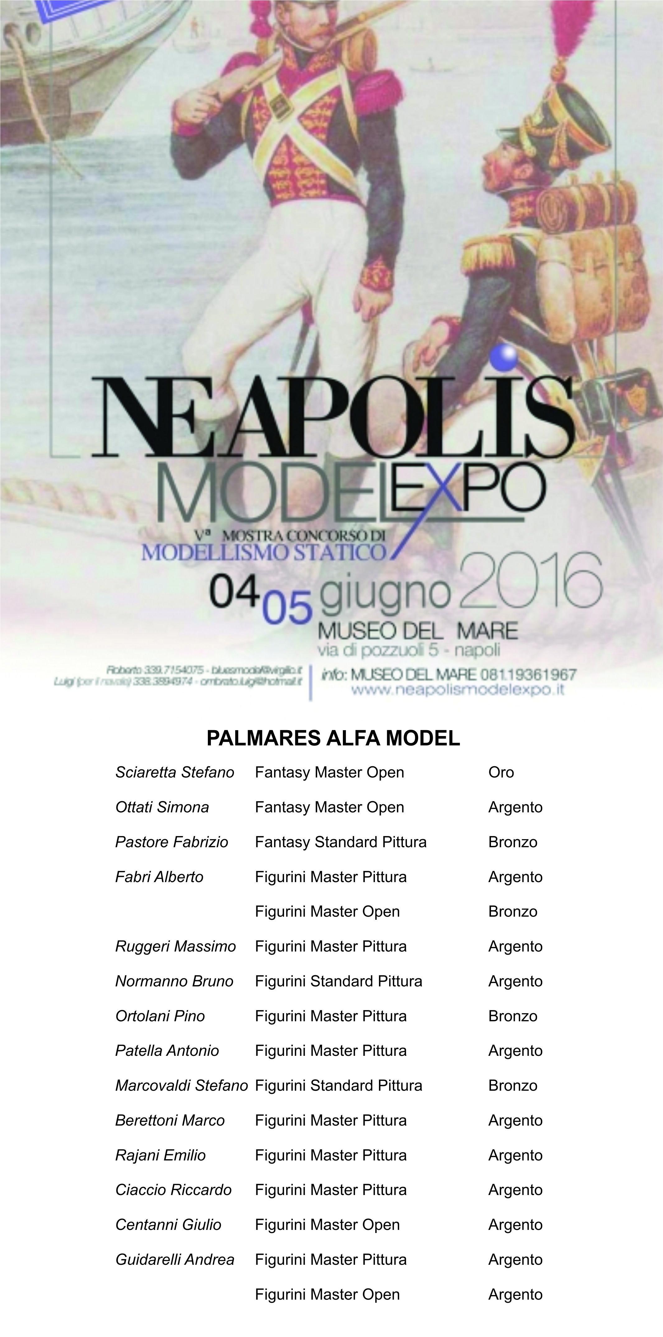 Palmares Neapolis 2016